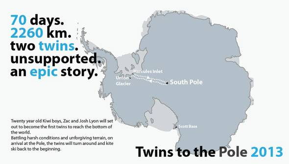Twins2thePole Antarctic Expedition!